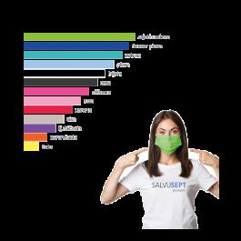 Maske s gumicom Salvusept protect a 10 komada